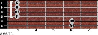 A#6/11 for guitar on frets 6, 6, 3, 3, 3, 3
