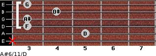 A#6/11/D for guitar on frets x, 5, 3, 3, 4, 3