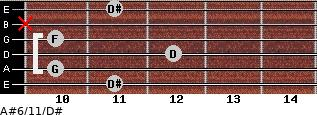 A#6/11/D# for guitar on frets 11, 10, 12, 10, x, 11