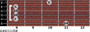 A#6/11/D# for guitar on frets 11, 8, 8, 8, 8, 10