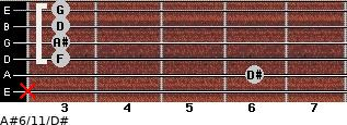A#6/11/D# for guitar on frets x, 6, 3, 3, 3, 3