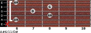 A#6/11/D# for guitar on frets x, 6, 8, 7, 8, 6