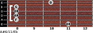 A#6/11/Eb for guitar on frets 11, 8, 8, 8, 8, 10