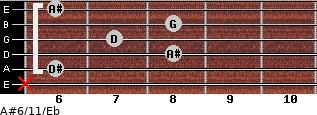 A#6/11/Eb for guitar on frets x, 6, 8, 7, 8, 6