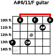 A#6/11/F for guitar on frets 13, 10, 13, 10, 11, 10