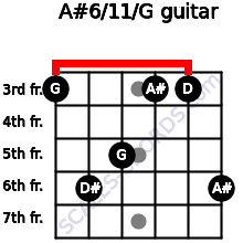 A#6/11/G for guitar on frets 3, 6, 5, 3, 3, 6