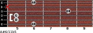 A#6/11b5 for guitar on frets 6, 5, 5, 8, x, 6