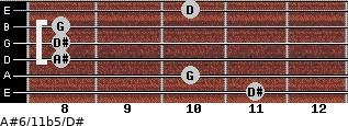 A#6/11b5/D# for guitar on frets 11, 10, 8, 8, 8, 10