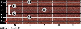 A#6/11b5/D# for guitar on frets x, 6, 5, 7, 5, 6