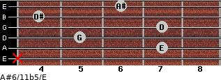 A#6/11b5/E for guitar on frets x, 7, 5, 7, 4, 6