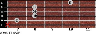 A#6/11b5/E for guitar on frets x, 7, 8, 8, 8, 10