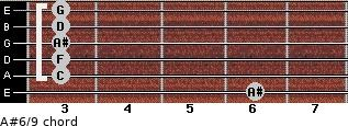 A#6/9 for guitar on frets 6, 3, 3, 3, 3, 3