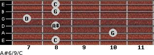 A#6/9/C for guitar on frets 8, 10, 8, 7, 8, 8