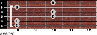 A#6/9/C for guitar on frets 8, 8, 10, 10, 8, 10