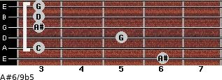 A#6/9b5 for guitar on frets 6, 3, 5, 3, 3, 3