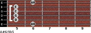 A#6/9b5 for guitar on frets 6, 5, 5, 5, 5, 6