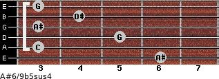 A#6/9b5sus4 for guitar on frets 6, 3, 5, 3, 4, 3