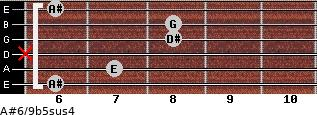 A#6/9b5sus4 for guitar on frets 6, 7, x, 8, 8, 6