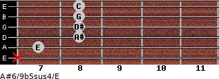 A#6/9b5sus4/E for guitar on frets x, 7, 8, 8, 8, 8