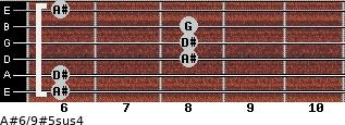 A#6/9#5sus4 for guitar on frets 6, 6, 8, 8, 8, 6