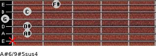 A#6/9#5sus4 for guitar on frets x, 1, 1, 0, 1, 2
