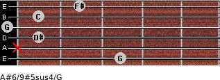 A#6/9#5sus4/G for guitar on frets 3, x, 1, 0, 1, 2