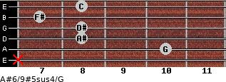 A#6/9#5sus4/G for guitar on frets x, 10, 8, 8, 7, 8