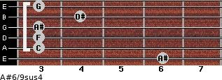 A#6/9sus4 for guitar on frets 6, 3, 3, 3, 4, 3