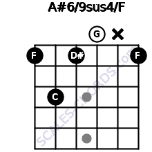 A#6/9sus4/F for guitar on frets 1, 3, 1, 0, x, 1