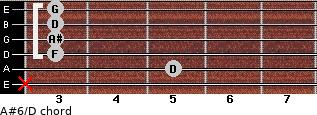 A#6/D for guitar on frets x, 5, 3, 3, 3, 3