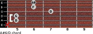 A#6/D for guitar on frets x, 5, 5, 7, 6, 6