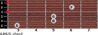 A#6/G for guitar on frets 3, 5, 5, x, 6, x