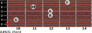 A#6/G for guitar on frets x, 10, 12, 12, 11, 13