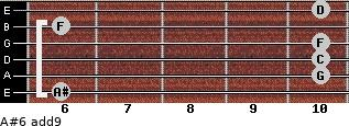 A#6(add9) for guitar on frets 6, 10, 10, 10, 6, 10