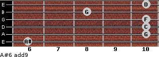 A#6(add9) for guitar on frets 6, 10, 10, 10, 8, 10