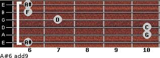 A#6(add9) for guitar on frets 6, 10, 10, 7, 6, 6