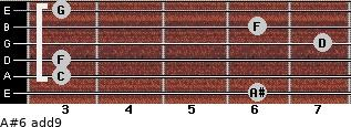 A#6(add9) for guitar on frets 6, 3, 3, 7, 6, 3