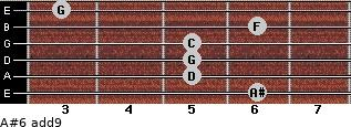 A#6(add9) for guitar on frets 6, 5, 5, 5, 6, 3