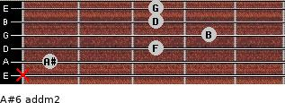 A#6 add(m2) for guitar on frets x, 1, 3, 4, 3, 3