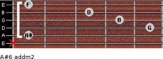 A#6 add(m2) for guitar on frets x, 1, 5, 4, 3, 1