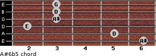 A#6b5 for guitar on frets 6, 5, 2, 3, 3, 3