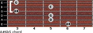 A#6b5 for guitar on frets 6, 5, 5, 3, 5, 3