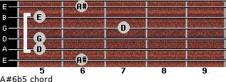 A#6b5 for guitar on frets 6, 5, 5, 7, 5, 6