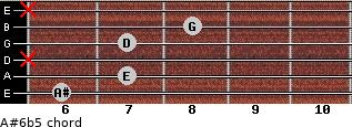 A#6b5 for guitar on frets 6, 7, x, 7, 8, x