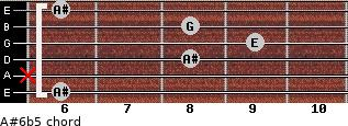 A#6b5 for guitar on frets 6, x, 8, 9, 8, 6