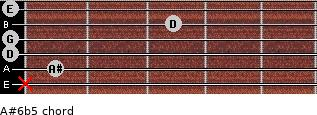 A#6b5 for guitar on frets x, 1, 0, 0, 3, 0