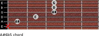 A#6b5 for guitar on frets x, 1, 2, 3, 3, 3