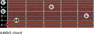 A#6b5 for guitar on frets x, 1, 5, 0, 3, 0
