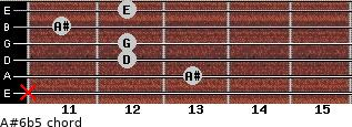 A#6b5 for guitar on frets x, 13, 12, 12, 11, 12