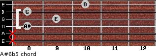 A#6b5 for guitar on frets x, x, 8, 9, 8, 10